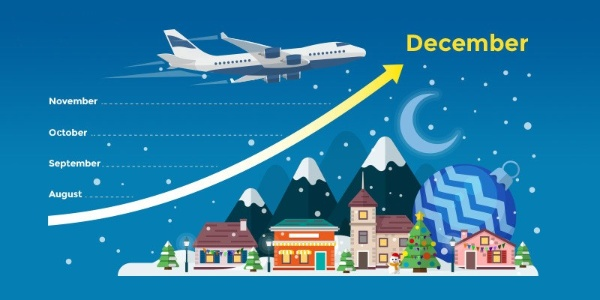 Cheapest Christmas Flight Tickets
